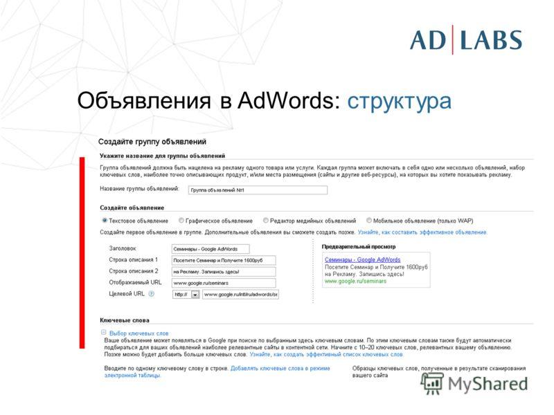 Объявления в AdWords: структура