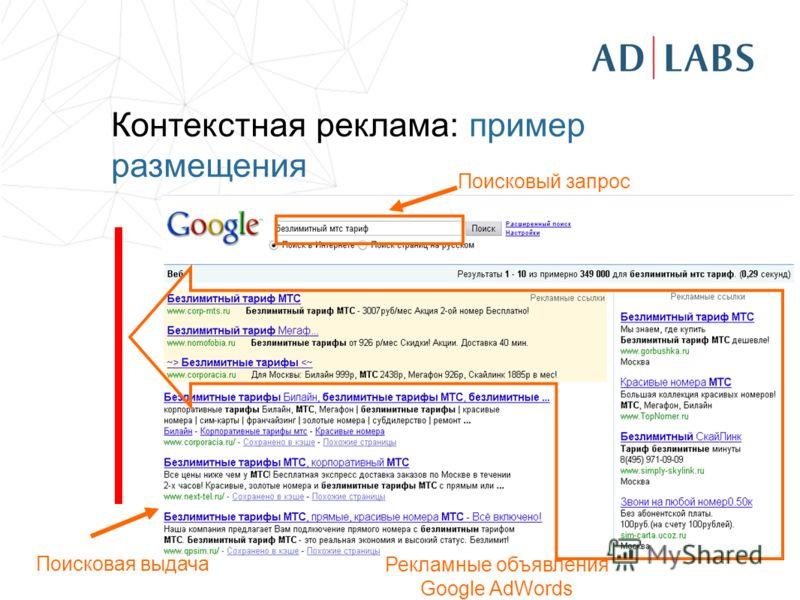 Контекстная реклама: пример размещения Поисковый запрос Поисковая выдача Рекламные объявления Google AdWords