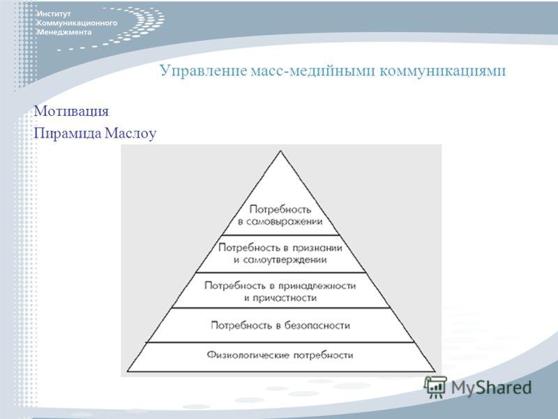 Управление масс-медийными коммуникациями Мотивация Пирамида Маслоу