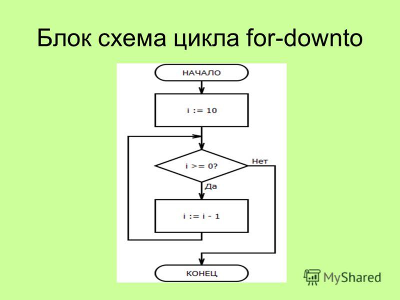 Блок схема цикла for-downto