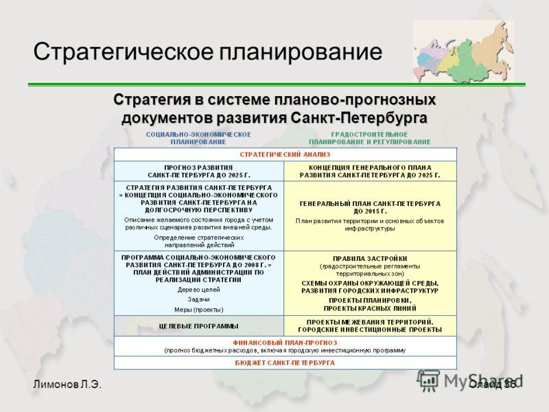 Лимонов Л.Э.Слайд 36 Стратегическое планирование Стратегия в системе планово-прогнозных документов развития Санкт-Петербурга