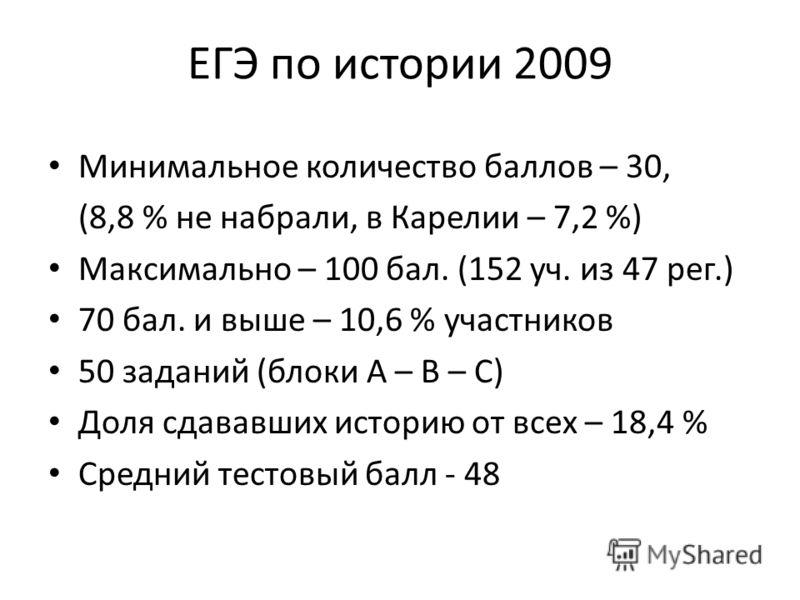ЕГЭ по истории 2009 Минимальное количество баллов – 30, (8,8 % не набрали, в Карелии – 7,2 %) Максимально – 100 бал. (152 уч. из 47 рег.) 70 бал. и выше – 10,6 % участников 50 заданий (блоки А – В – С) Доля сдававших историю от всех – 18,4 % Средний