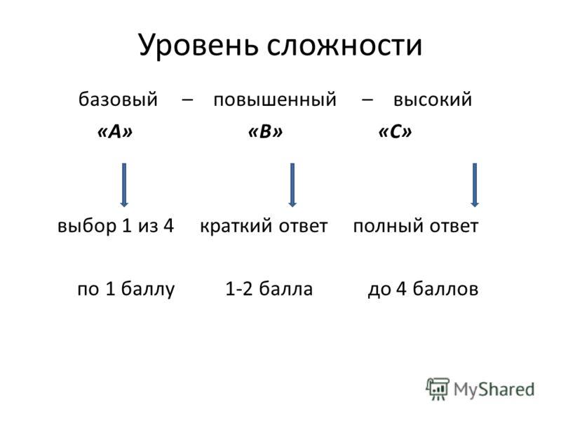 Уровень сложности базовый – повышенный – высокий «А» «В» «С» выбор 1 из 4 краткий ответ полный ответ по 1 баллу 1-2 балла до 4 баллов