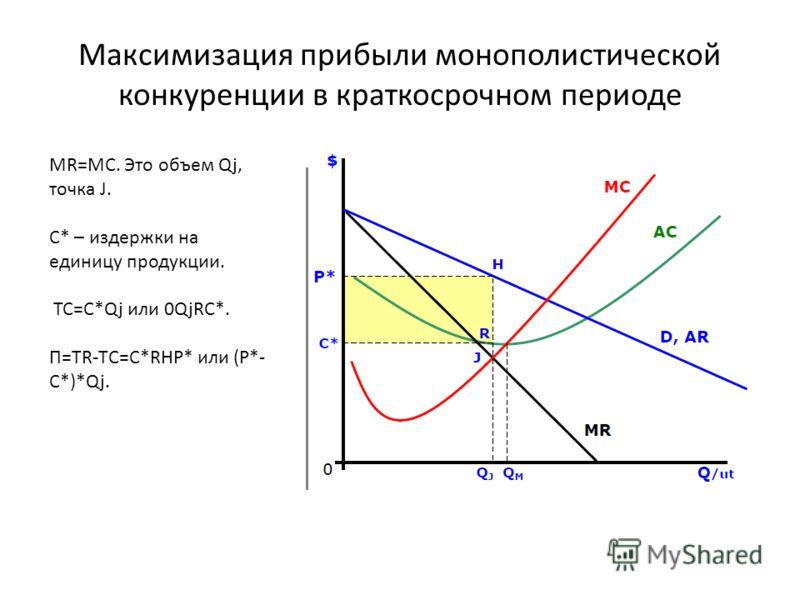 Максимизация прибыли монополистической конкуренции в краткосрочном периоде MR=MC. Это объем Qj, точка J. С* – издержки на единицу продукции. ТС=С*Qj или 0QjRC*. П=TR-TC=C*RHP* или (Р*- С*)*Qj.