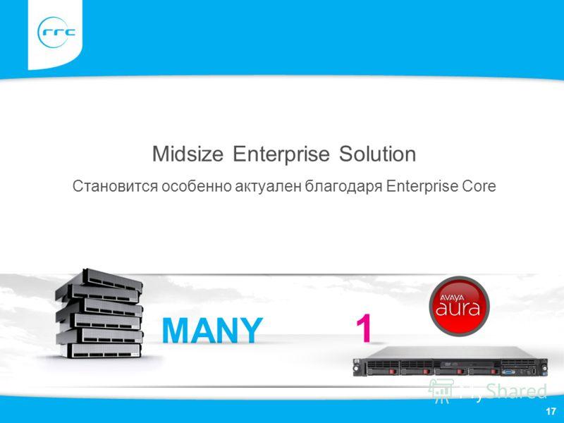 Midsize Enterprise Solution Становится особенно актуален благодаря Enterprise Core 17 1 MANY