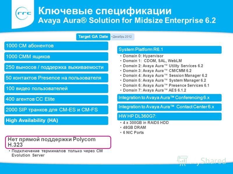 System Platform R6.1 Domain 0: Hypervisor Domain 1: CDOM, SAL, WebLM Domain 2: Avaya Aura Utility Services 6.2 Domain 3: Avaya Aura CM/CMM 6.2 Domain 4: Avaya Aura Session Manager 6.2 Domain 5: Avaya Aura System Manager 6.2 Domain 6: Avaya Aura Prese