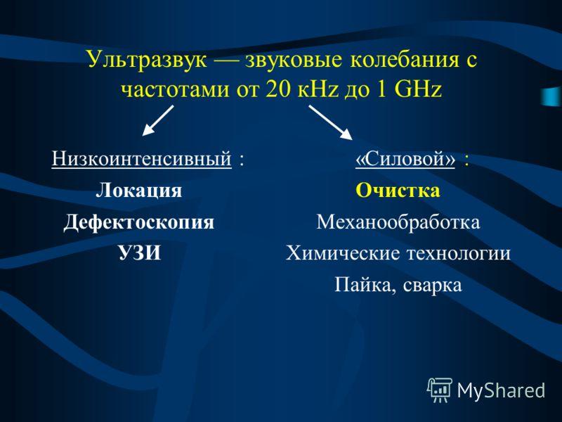 Ультразвук звуковые колебания с частотами от 20 кHz до 1 GHz Низкоинтенсивный : Локация Дефектоскопия УЗИ «Силовой» : Очистка Механообработка Химические технологии Пайка, сварка