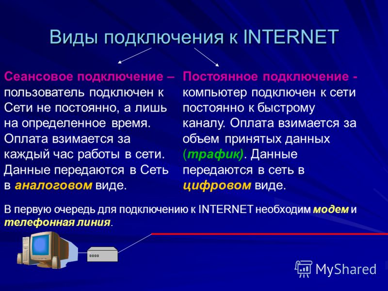 Виды подключения к INTERNET Сеансовое подключение – пользователь подключен к Сети не постоянно, а лишь на определенное время. Оплата взимается за каждый час работы в сети. Данные передаются в Сеть в аналоговом виде. Постоянное подключение - компьютер