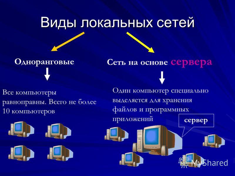 использование сервера для майнинга