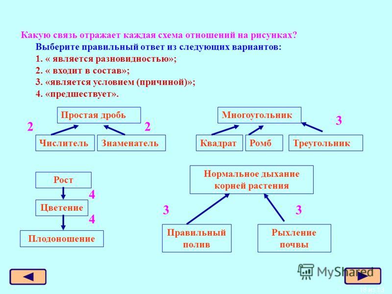 18 из 13 Какую связь отражает каждая схема отношений на рисунках? Выберите правильный ответ из следующих вариантов: 1. « является разновидностью»; 2. « входит в состав»; 3. «является условием (причиной)»; 4. «предшествует». Простая дробь ЧислительЗна