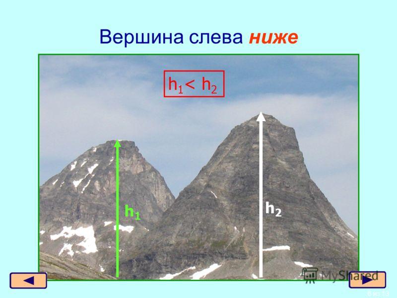 6 из 13 Вершина слева ниже h1h1 h2h2 h1< h2h1< h2
