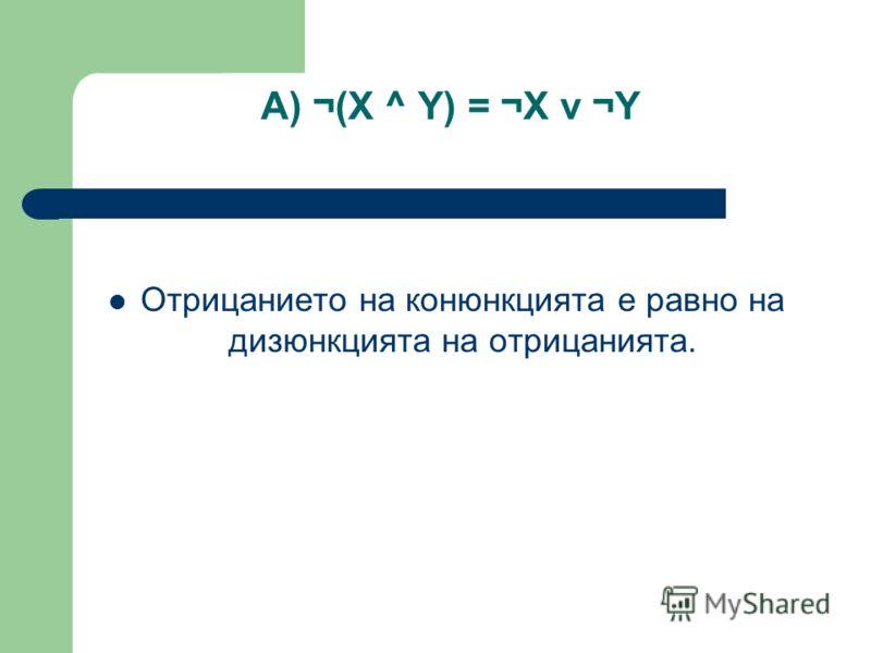 А) ¬(X ^ Y) = ¬X v ¬Y Отрицанието на конюнкцията е равно на дизюнкцията на отрицанията.