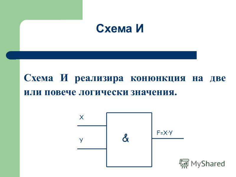 Схема И реализира конюнкция на две или повече логически значения. & X Y F=X·Y Схема И
