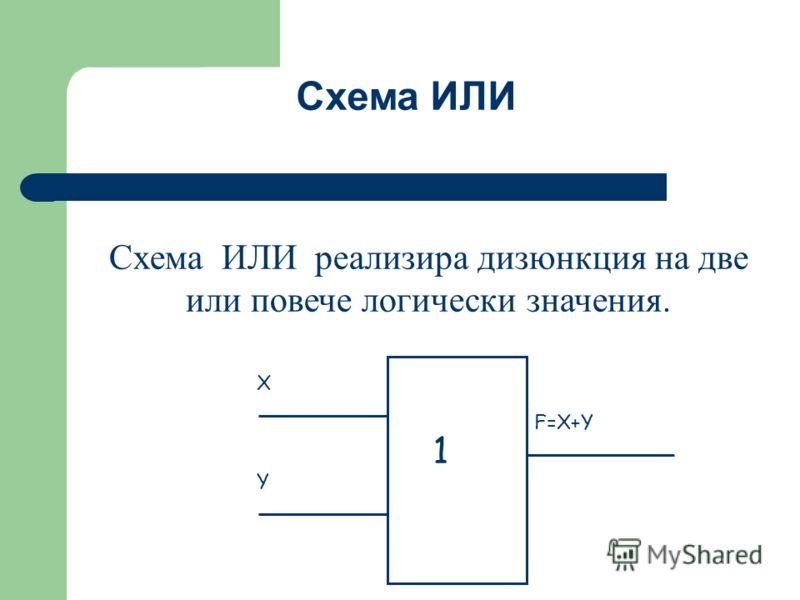 Схема ИЛИ реализира дизюнкция на две или повече логически значения. X Y F=X+Y 1 Схема ИЛИ