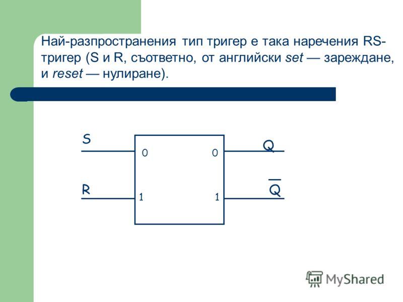 Най-разпространения тип тригер е така наречения RS- тригер (S и R, съответно, от английски set зареждане, и reset нулиране). 0 1 0 1 S R Q Q