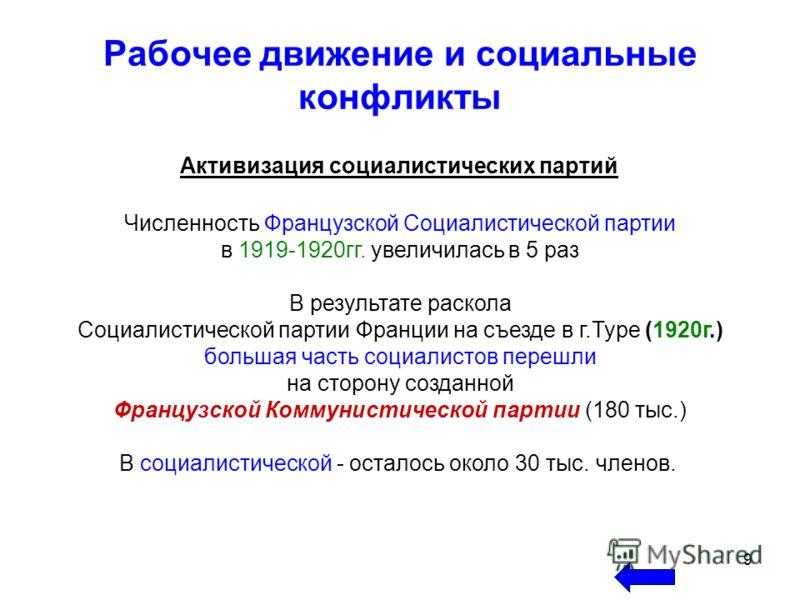 9 Рабочее движение и социальные конфликты Активизация социалистических партий Численность Французской Социалистической партии в 1919-1920гг. увеличилась в 5 раз В результате раскола Социалистической партии Франции на съезде в г.Туре (1920г.) большая