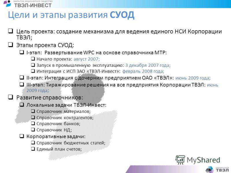 Цель проекта: создание механизма для ведения единого НСИ Корпорации ТВЭЛ; Этапы проекта СУОД: I-этап: Развертывание WPC на основе справочника МТР: Начало проекта: август 2007; Запуск в промышленную эксплуатацию: 3 декабря 2007 года; Интеграция с ИСП