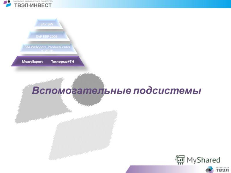 IBM WebSpere ProductCenter ( СУОД ) SAP ERP 2005 SAP BW Вспомогательные подсистемы MexsyExpert Технорма+ТИ