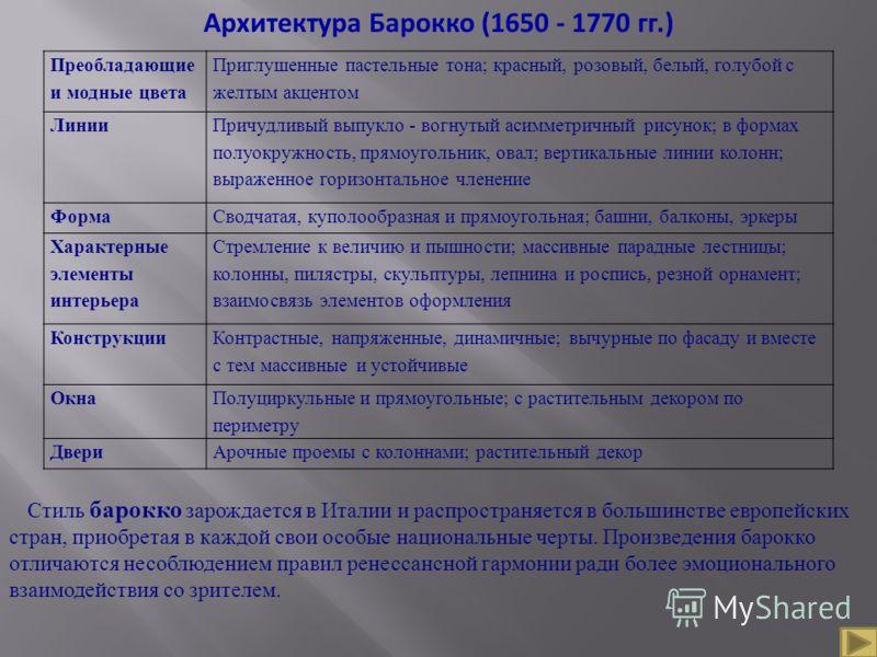 Архитектура Барокко (1650 - 1770 гг.) Преобладающие и модные цвета Приглушенные пастельные тона; красный, розовый, белый, голубой с желтым акцентом Линии Причудливый выпукло - вогнутый асимметричный рисунок; в формах полуокружность, прямоугольник, ов
