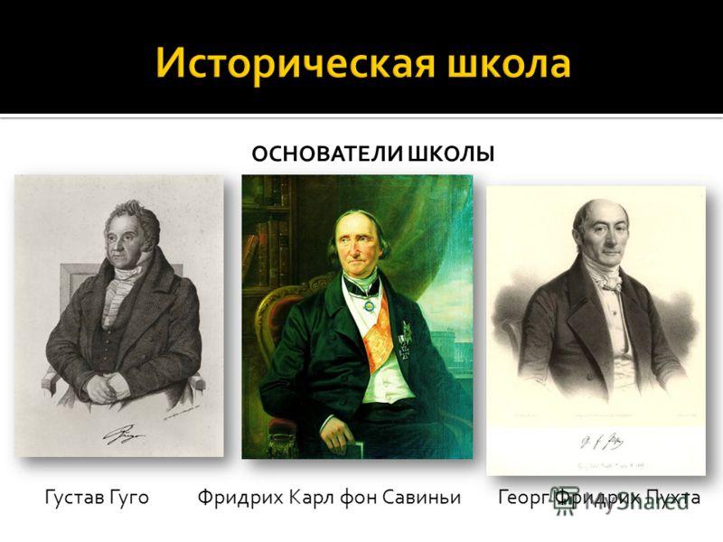 ОСНОВАТЕЛИ ШКОЛЫ Густав Гуго Фридрих Карл фон Савиньи Георг Фридрих Пухта