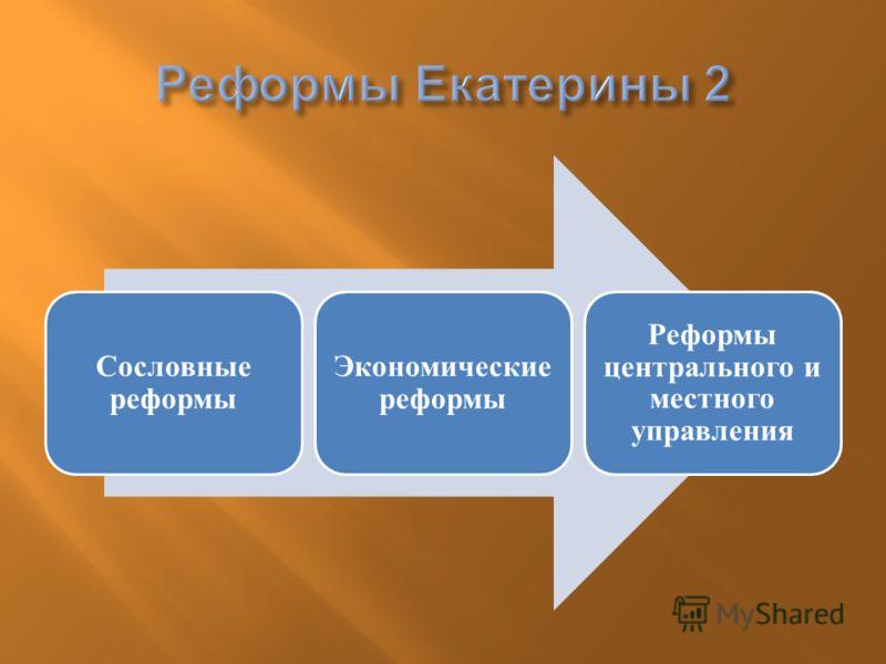 Сословные реформы Экономические реформы Реформы центрального и местного управления