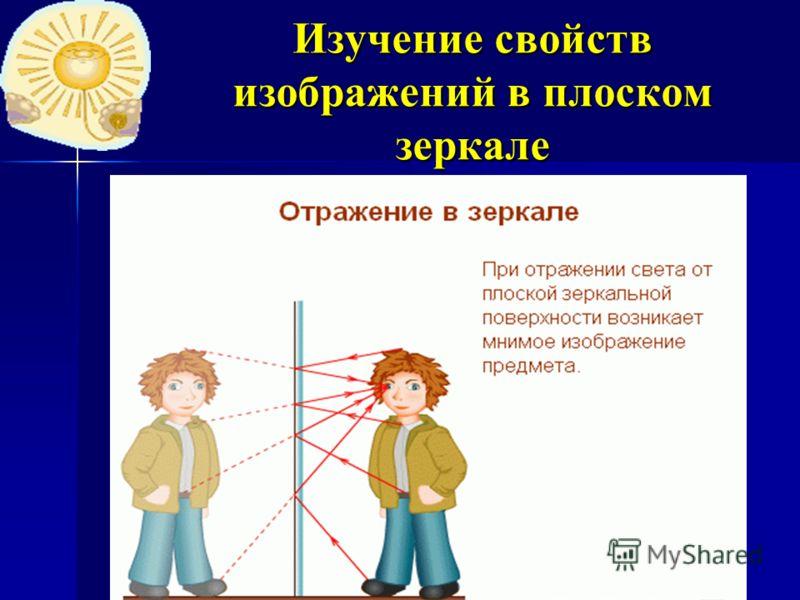Изучение свойств изображений в плоском зеркале