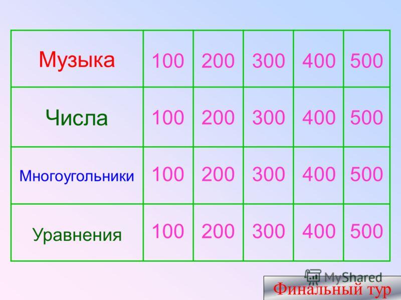 Музыка Числа Многоугольники Уравнения 100200300400500 100200300400500 100200300400500 100200300400500 Финальный тур