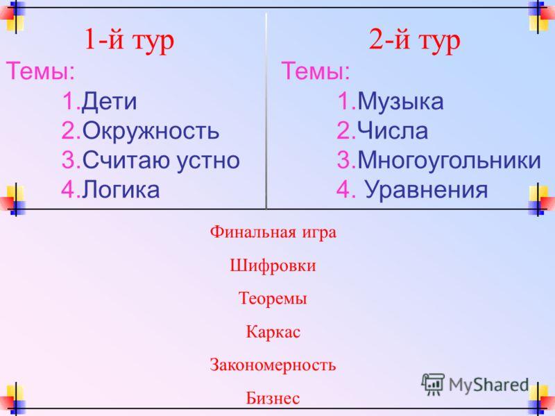 1-й тур Темы: 1. 1.Дети 2. 2.Окружность 3. 3.Считаю устно 4. 4.Логика 2-й тур Темы: 1. 1.Музыка 2. 2.Числа 3. 3.Многоугольники 4. 4. Уравнения Финальная игра Шифровки Теоремы Каркас Закономерность Бизнес