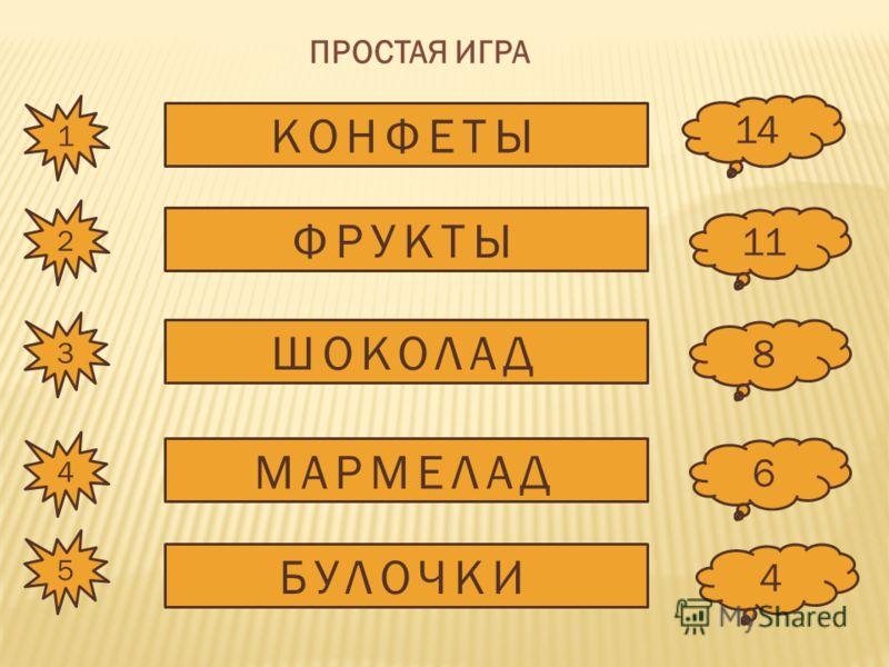 ПРОСТАЯ ИГРА КОНФЕТЫ ФРУКТЫ ШОКОЛАД МАРМЕЛАД БУЛОЧКИ 1 2 3 4 5 14 11 8 6 4