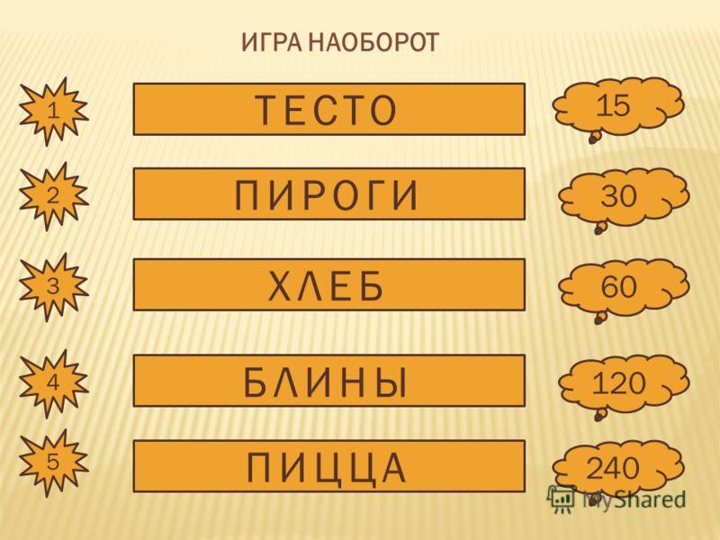 ИГРА НАОБОРОТ ТЕСТО ПИРОГИ ХЛЕБ БЛИНЫ ПИЦЦА 1 2 3 4 5 15 30 60 120 240