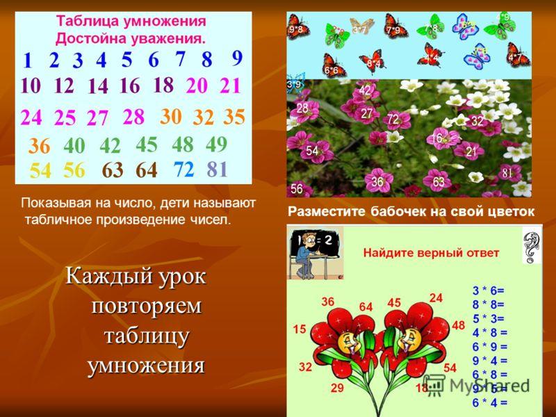 Каждый урок повторяем таблицу умножения Разместите бабочек на свой цветок Показывая на число, дети называют табличное произведение чисел.