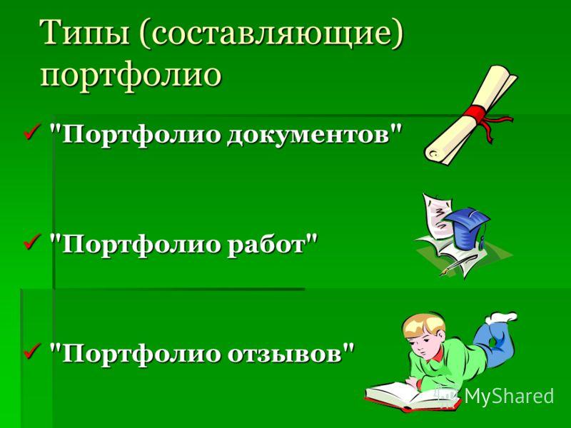 Типы (составляющие) портфолио Портфолио документов Портфолио документов Портфолио работ Портфолио работ Портфолио отзывов Портфолио отзывов