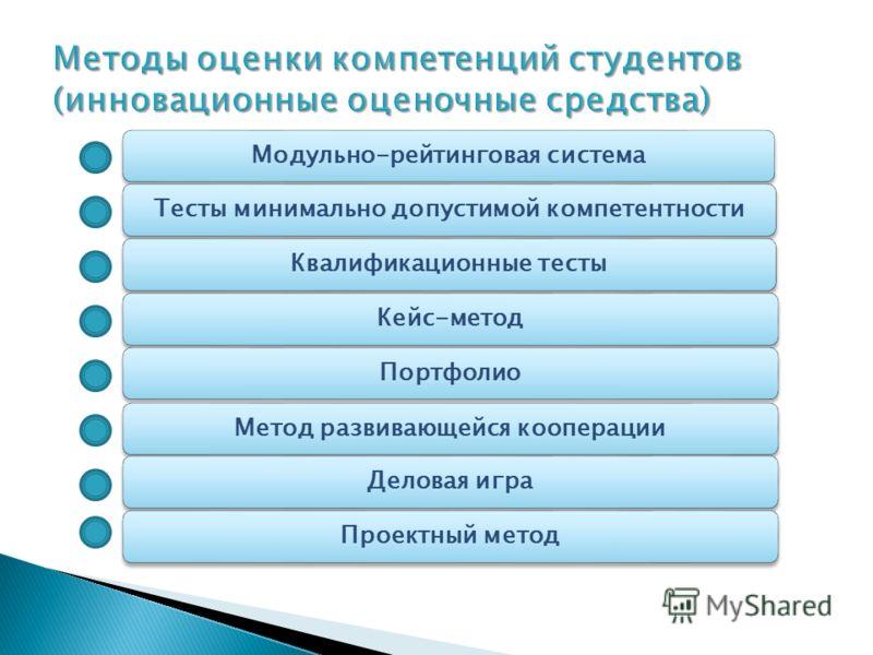 Модульно-рейтинговая системаТесты минимально допустимой компетентностиКвалификационные тестыКейс-методПортфолиоМетод развивающейся кооперацииДеловая играПроектный метод