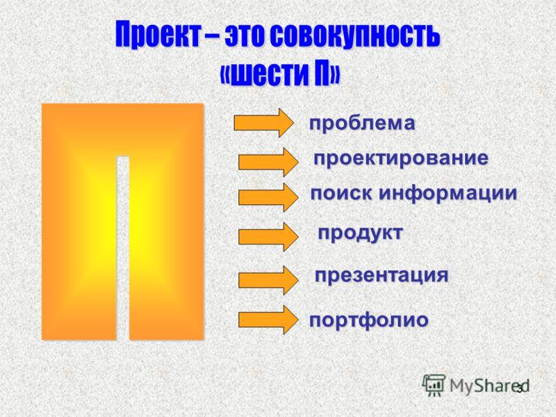 3 проблема проектирование поиск информации продукт презентация портфолио