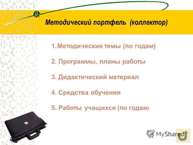 Методический портфель (коллектор) 1.Методические темы (по годам) 2. Программы, планы работы 3. Дидактический материал 4. Средства обучения 5. Работы учащихся (по годам )