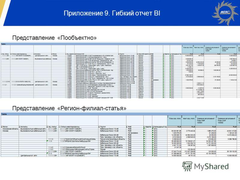 Приложение 9. Гибкий отчет BI Представление «Пообъектно» Представление «Регион-филиал-статья»
