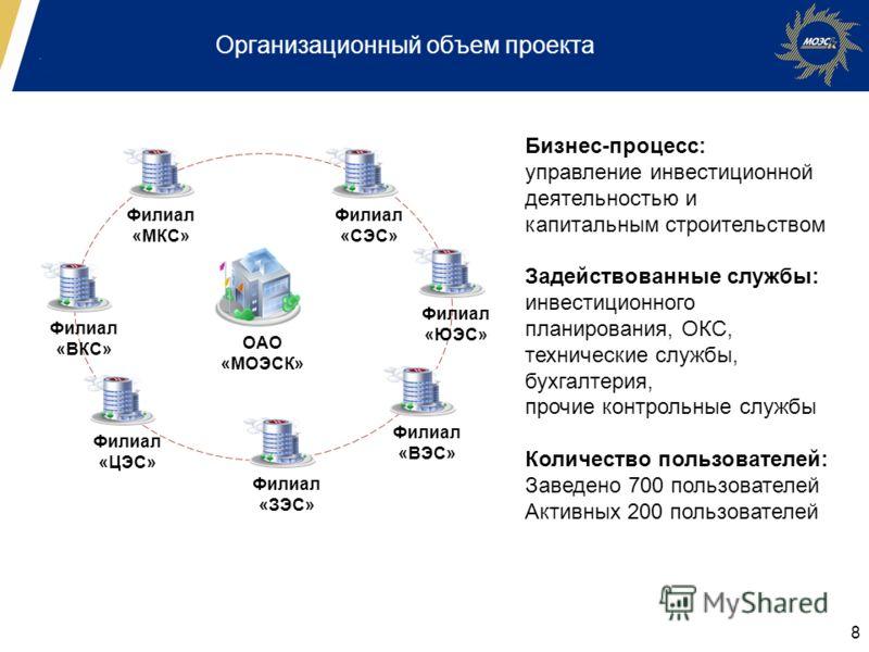 http://images.myshared.ru/148472/slide_8.jpg