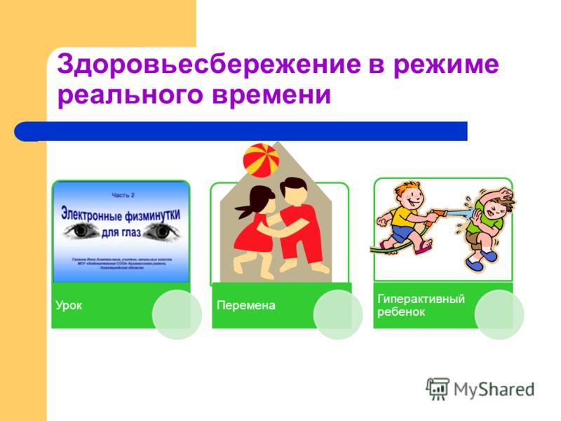 Здоровьесбережение в режиме реального времени УрокПеремена Гиперактивн ый ребенок