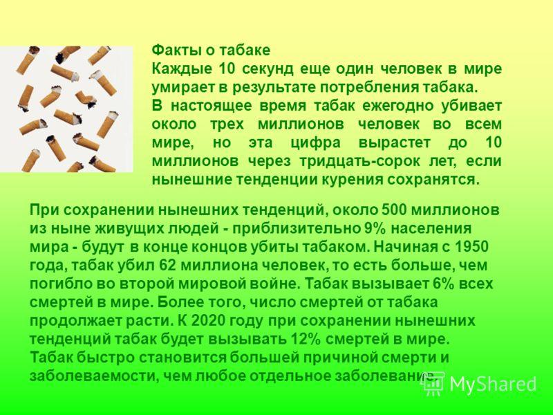 Факты о табаке Каждые 10 секунд еще один человек в мире умирает в результате потребления табака. В настоящее время табак ежегодно убивает около трех миллионов человек во всем мире, но эта цифра вырастет до 10 миллионов через тридцать-сорок лет, если