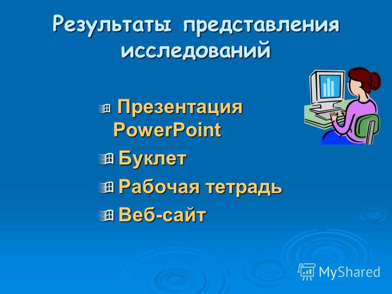 Результаты представления исследований Презентация PowerPoint Презентация PowerPoint Буклет Буклет Рабочая тетрадь Рабочая тетрадь Веб-сайт Веб-сайт