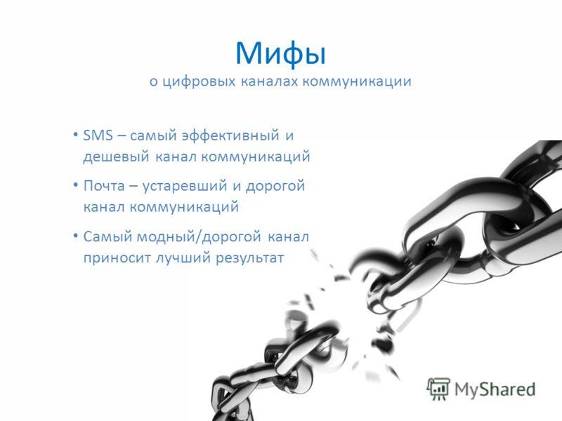 Мифы о цифровых каналах коммуникации SMS – самый эффективный и дешевый канал коммуникаций Почта – устаревший и дорогой канал коммуникаций Самый модный/дорогой канал приносит лучший результат
