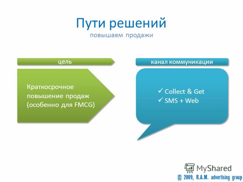 Пути решений повышаем продажи Краткосрочное повышение продаж (особенно для FMCG) цель Collect & Get SMS + Web Collect & Get SMS + Web канал коммуникации