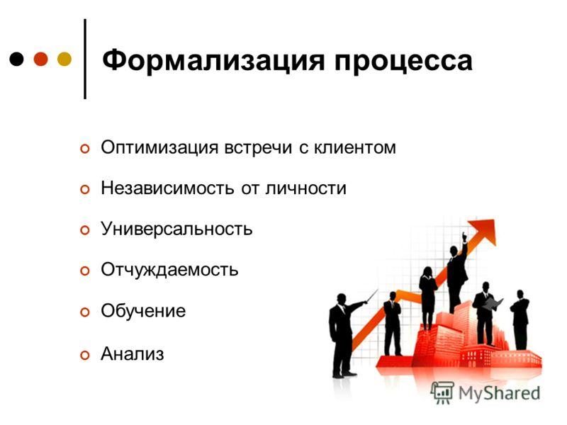 Формализация процесса Оптимизация встречи с клиентом Независимость от личности Универсальность Отчуждаемость Обучение Анализ