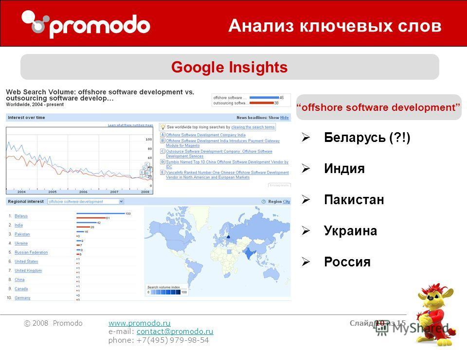 © 2008 Promodo www.promodo.ru e-mail: contact@promodo.rucontact@promodo.ru phone: +7(495) 979-98-54 Слайд 10 из 15 Анализ ключевых слов Google Insights Беларусь (?!) Индия Пакистан Украина Россия offshore software development