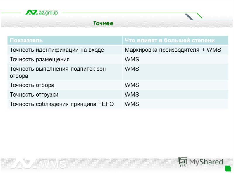 Точнее ПоказательЧто влияет в большей степени Точность идентификации на входеМаркировка производителя + WMS Точность размещенияWMS Точность выполнения подпиток зон отбора WMS Точность отбораWMS Точность отгрузкиWMS Точность соблюдения принципа FEFOWM