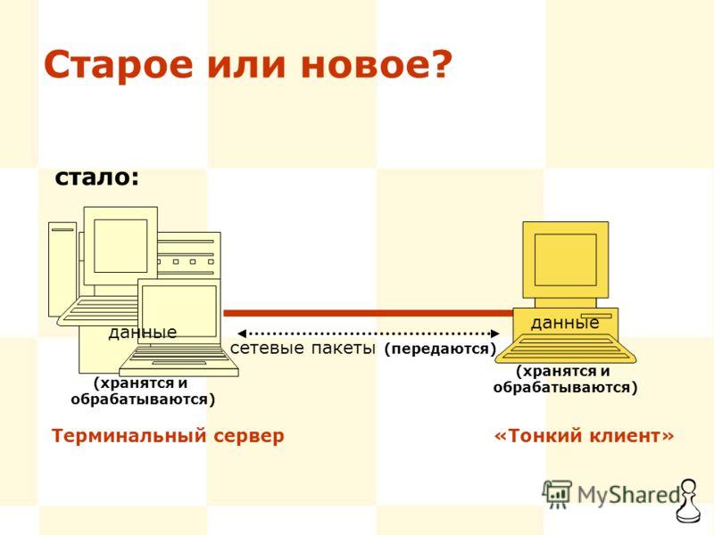 Старое или новое? стало: Терминальный сервер«Тонкий клиент» сетевые пакеты (передаются) данные (хранятся и обрабатываются) данные (хранятся и обрабатываются)