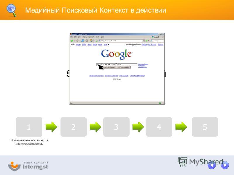 Пользователь обращается к поисковой системе 12345 Медийный Поисковый Контекст в действии продажа автомобиля