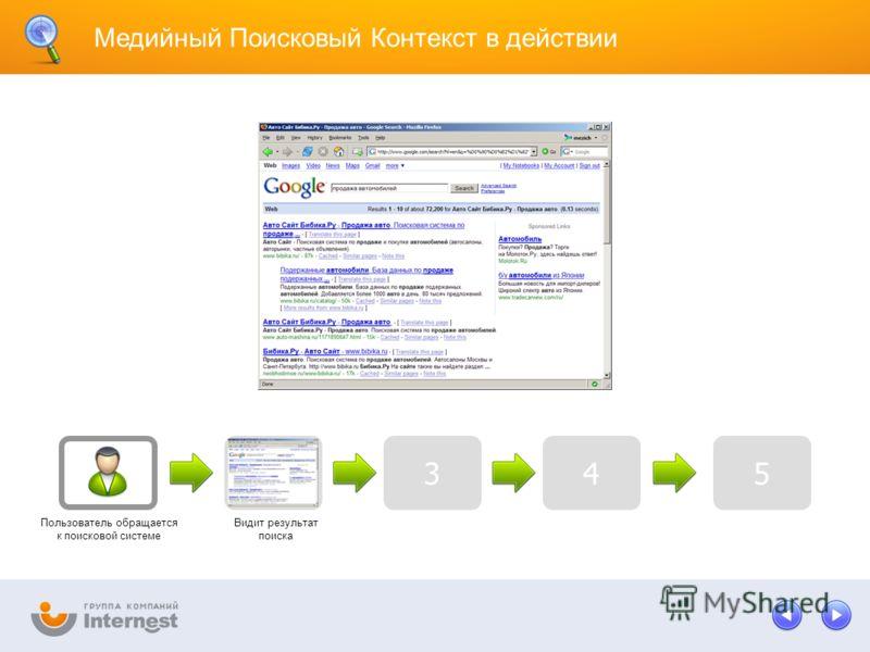 продажа автомобиля 345 Медийный Поисковый Контекст в действии Пользователь обращается к поисковой системе Видит результат поиска