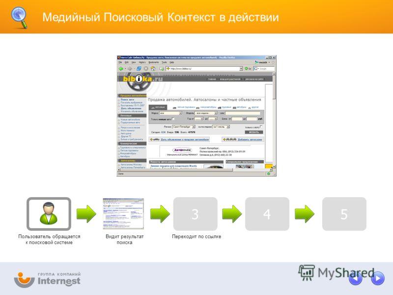 Переходит по ссылке 345 Медийный Поисковый Контекст в действии Пользователь обращается к поисковой системе Видит результат поиска
