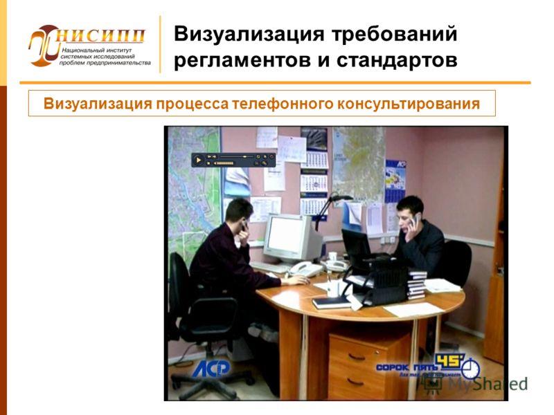 Визуализация требований регламентов и стандартов Визуализация процесса телефонного консультирования